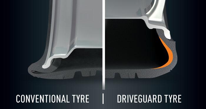 Bridgestone DriveGuard VS Normal Tyre