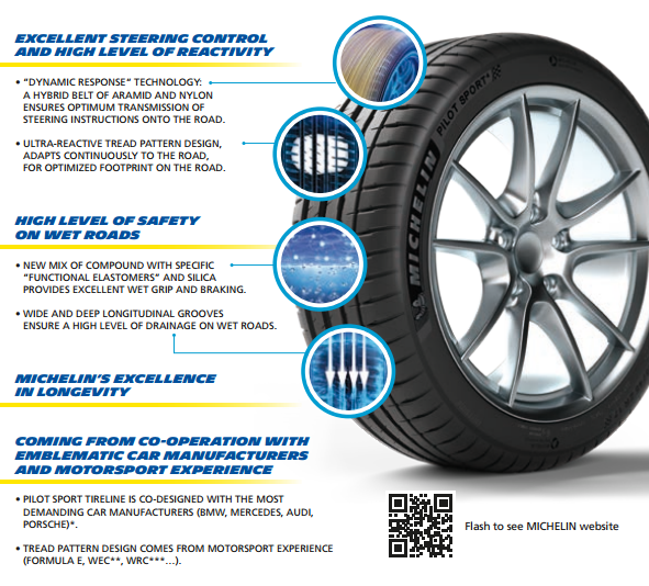 Michelin PS4 spec sheet